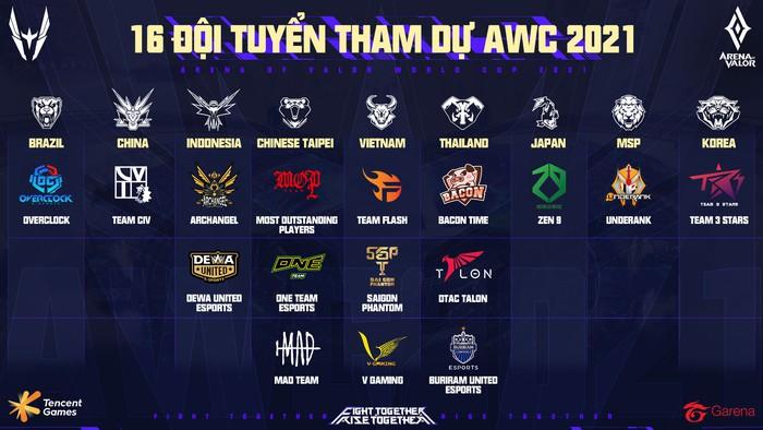 Danh sách 16 đội dự giải Liên Quân Mobile thế giới AWC 2021 - Ảnh 1.