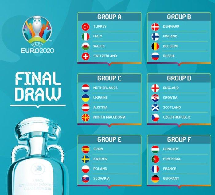 EURO 2020 sẽ có số lượng cầu thủ tham dự kỷ lục - Ảnh 3.