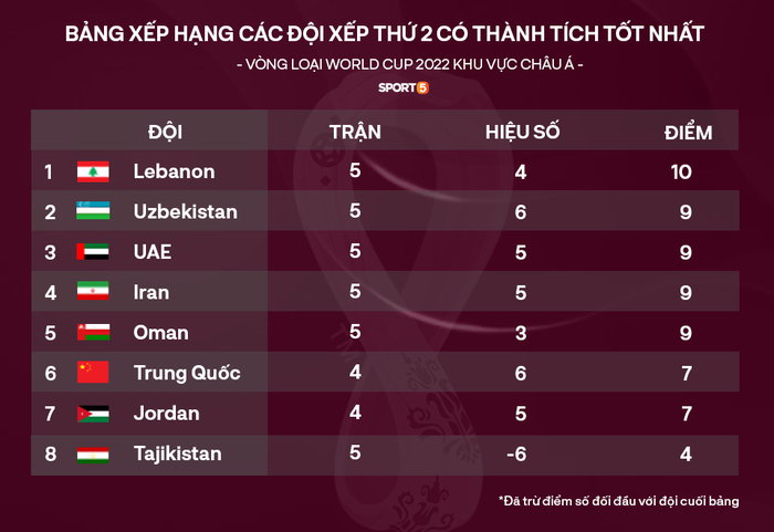 Chuyên gia thể thao Malaysia chỉ ra điểm thua thiệt của cả đội hình Việt Nam so với đối thủ đêm nay - Ảnh 3.