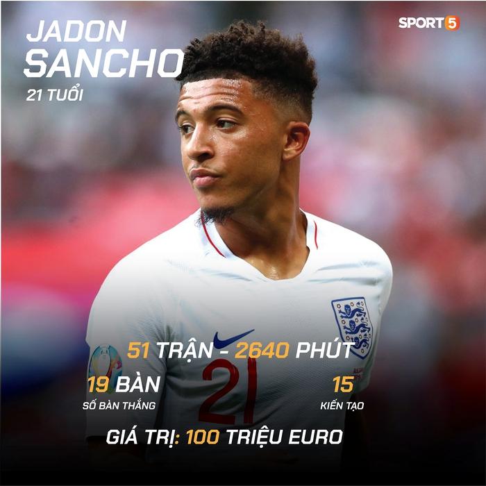 """Preview đội tuyển Anh trước Euro 2020: """"Bây giờ hoặc không bao giờ"""" - Ảnh 4."""