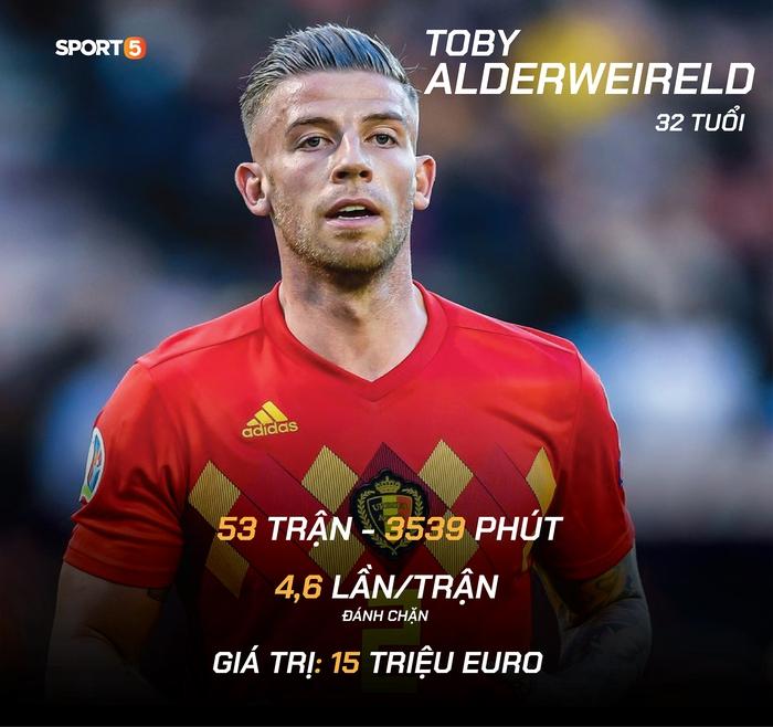 """Preview tuyển Bỉ dự Euro 2020: """"Số 1"""" nhưng khó lần đầu lên đỉnh - Ảnh 6."""