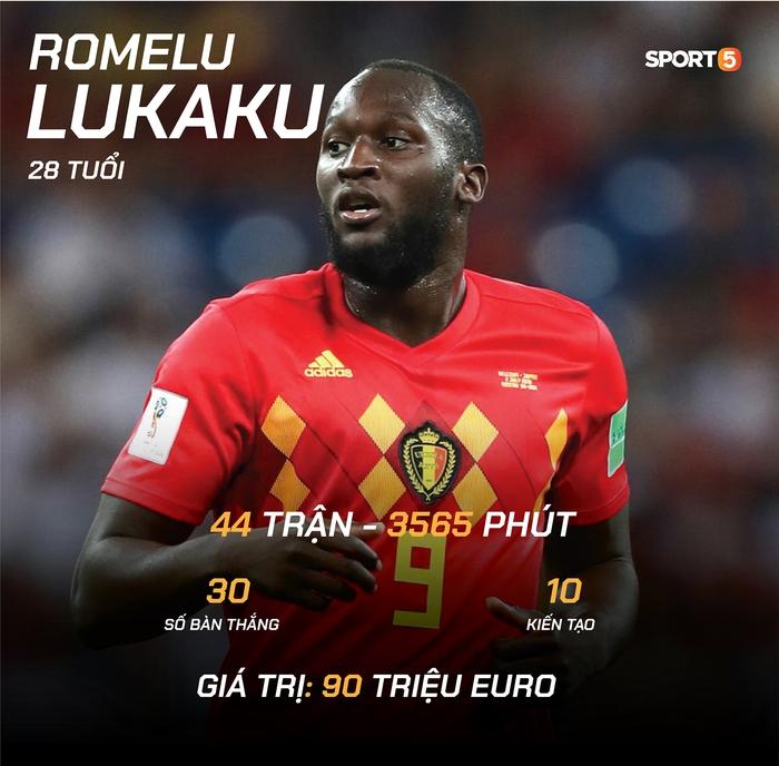 """Preview tuyển Bỉ dự Euro 2020: """"Số 1"""" nhưng khó lần đầu lên đỉnh - Ảnh 4."""
