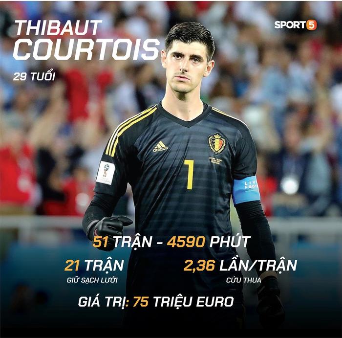 """Preview tuyển Bỉ dự Euro 2020: """"Số 1"""" nhưng khó lần đầu lên đỉnh - Ảnh 7."""