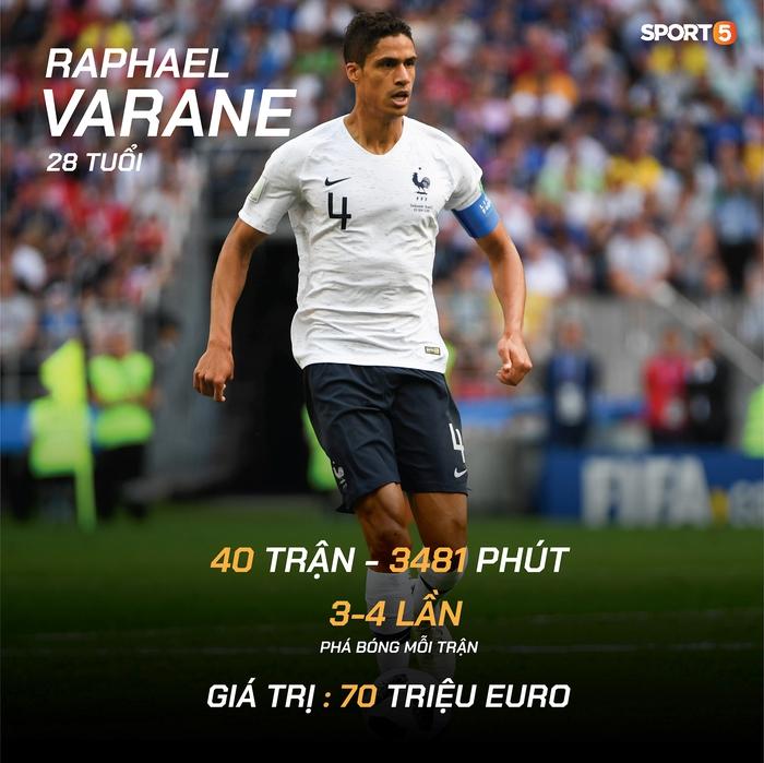 """Tổng quan đội tuyển Pháp trước Euro 2020: """"Những chiến binh báo thù"""" - Ảnh 4."""