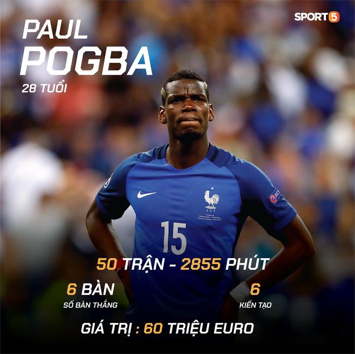 """Tổng quan đội tuyển Pháp trước Euro 2020: """"Những chiến binh báo thù"""" - Ảnh 5."""