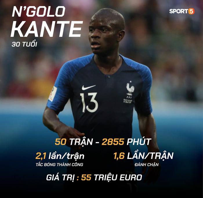 """Tổng quan đội tuyển Pháp trước Euro 2020: """"Những chiến binh báo thù"""" - Ảnh 7."""