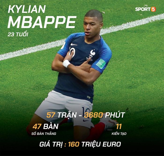 """Tổng quan đội tuyển Pháp trước Euro 2020: """"Những chiến binh báo thù"""" - Ảnh 8."""