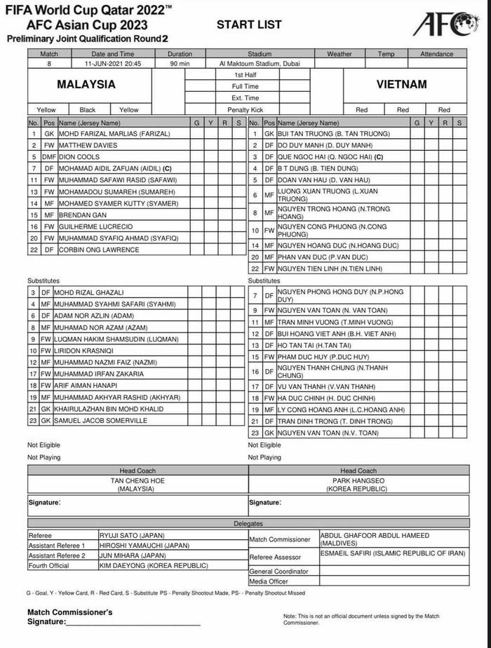 """Đội hình ra sân trận Việt Nam với Malaysia: """"Siêu dự bị"""" Công Phượng đá chính, Văn Hậu trở lại - Ảnh 1."""