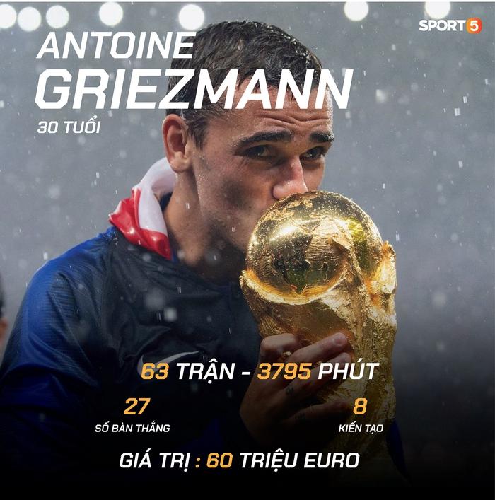 """Preview đội tuyển Pháp tại Euro 2020: """"Những chiến binh báo thù"""" - Ảnh 6."""