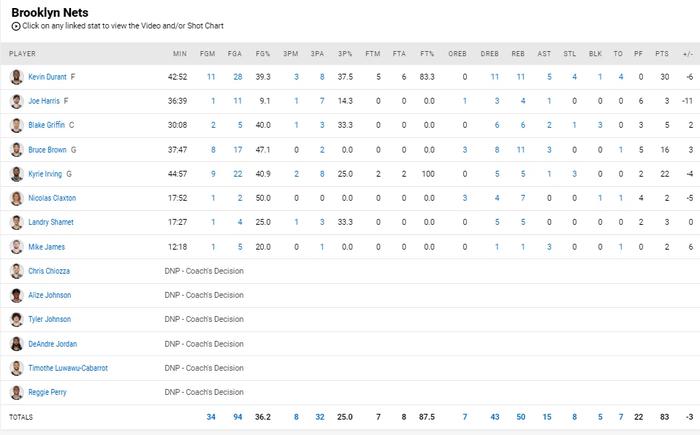 Giannis Antetokounmpo và Khris Middleton thay nhau oanh tạc rổ giúp Bucks giữ lại chiến thắng sân nhà - Ảnh 6.