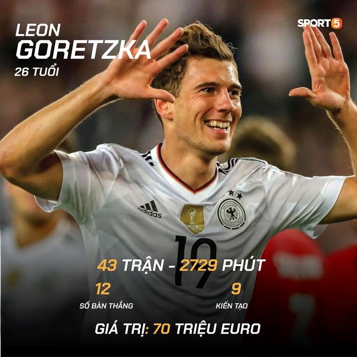 """Preview đội tuyển Đức tại Euro 2020: """"Cỗ xe tăng"""" thế hệ mới - Ảnh 5."""