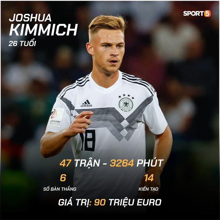 """Preview đội tuyển Đức tại Euro 2020: """"Cỗ xe tăng"""" thế hệ mới - Ảnh 4."""