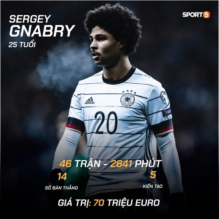 """Preview đội tuyển Đức tại Euro 2020: """"Cỗ xe tăng"""" thế hệ mới - Ảnh 6."""