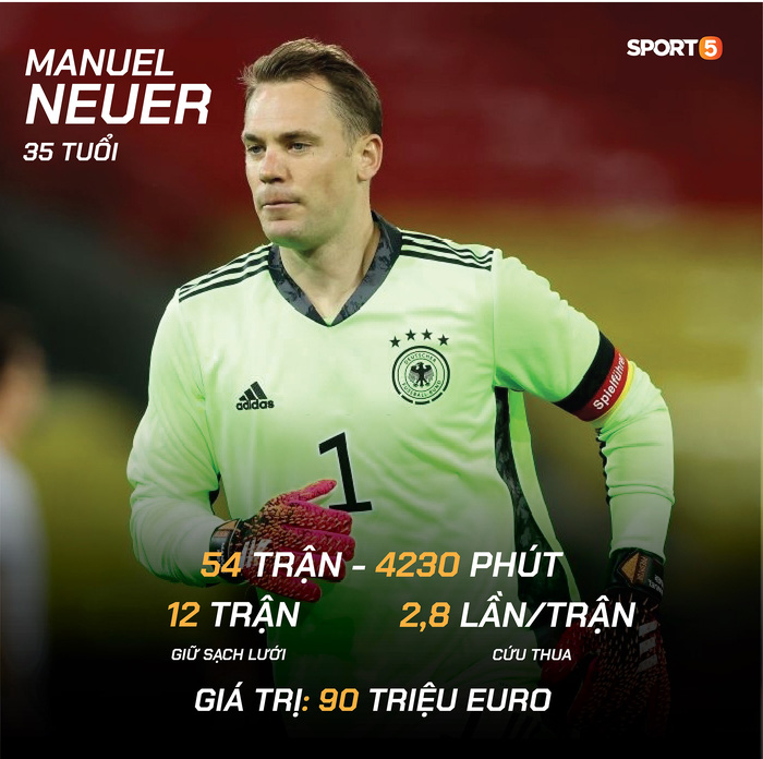 """Preview đội tuyển Đức tại Euro 2020: """"Cỗ xe tăng"""" thế hệ mới - Ảnh 3."""