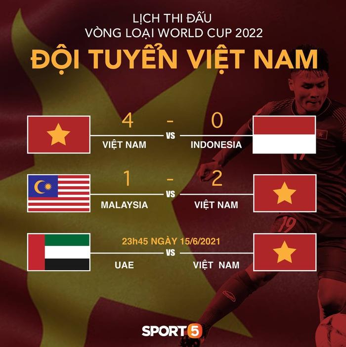 Tuyển Việt Nam thư giãn ở bể bơi sau trận thắng Malaysia - Ảnh 4.