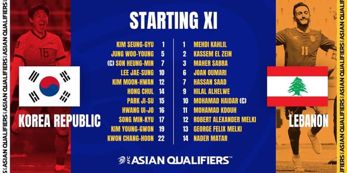 Cục diện BXH các đội nhì vòng loại World Cup: Oppa Son Heung-min ghi bàn giúp Việt Nam tiến sát tấm vé đi tiếp - Ảnh 3.