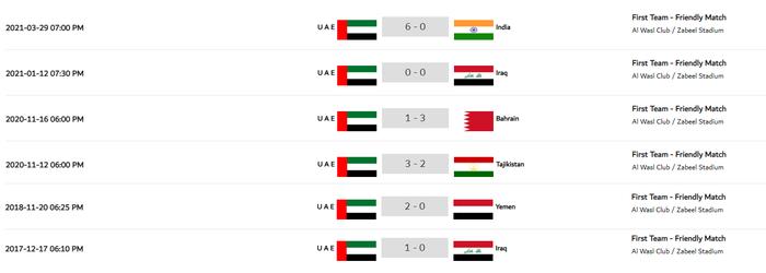 """Tuyển Việt Nam đối đầu UAE tại nơi được xem là """"thánh địa"""" của chủ nhà - Ảnh 1."""