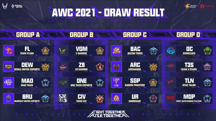 Kết quả bốc thăm vòng bảng AWC 2021: Team Flash rơi vào bảng tử thần