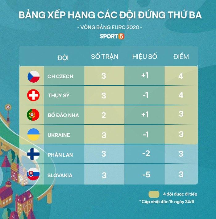 Quốc kỳ Việt Nam tung bay trên trên khán đài của Euro 2020, fan Việt cũng hâm mộ bóng đá  - Ảnh 4.