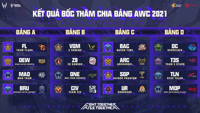 4 bảng đấu ở AWC 2021