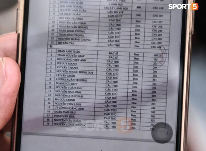 Cập nhật ĐT Việt Nam hoàn thành cách ly: HLV Park Hang-seo đã rời khách sạn - Ảnh 7.