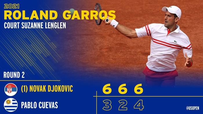 Federer thua set đầu tiên, Nadal và Djokovic thần tốc đi tiếp ở Roland Garros - Ảnh 4.