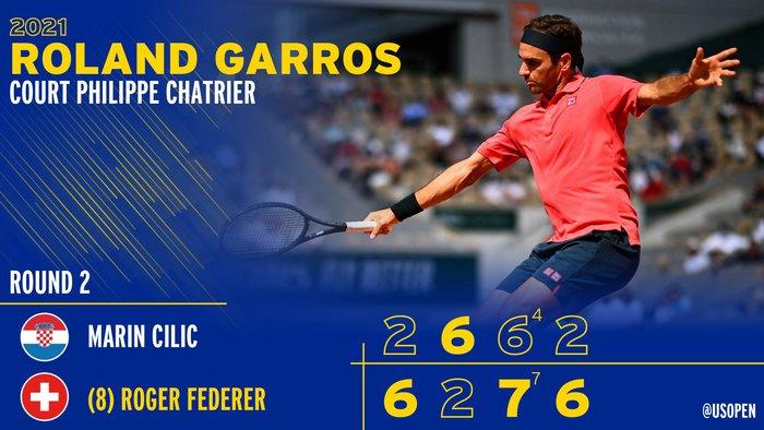 Federer thua set đầu tiên, Nadal và Djokovic thần tốc đi tiếp ở Roland Garros - Ảnh 8.