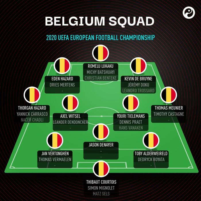 Top 5 đội tuyển có lực lượng hùng hậu nhất Euro 2020 - Ảnh 4.