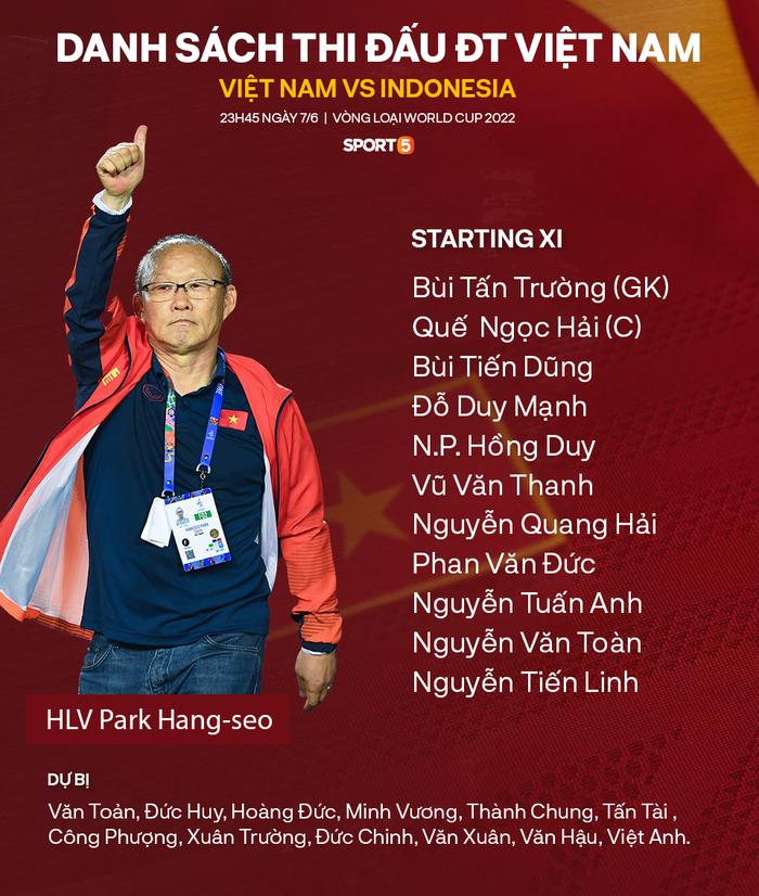 [Vòng loại World Cup 2022] Việt Nam vs Indonesia: Văn Toàn đá chính, Công Phượng dự bị - Ảnh 1.