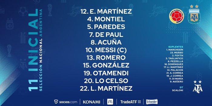Messi tịt ngòi, tuyển Argentina đánh rơi 2 điểm ở giây cuối cùng - Ảnh 2.