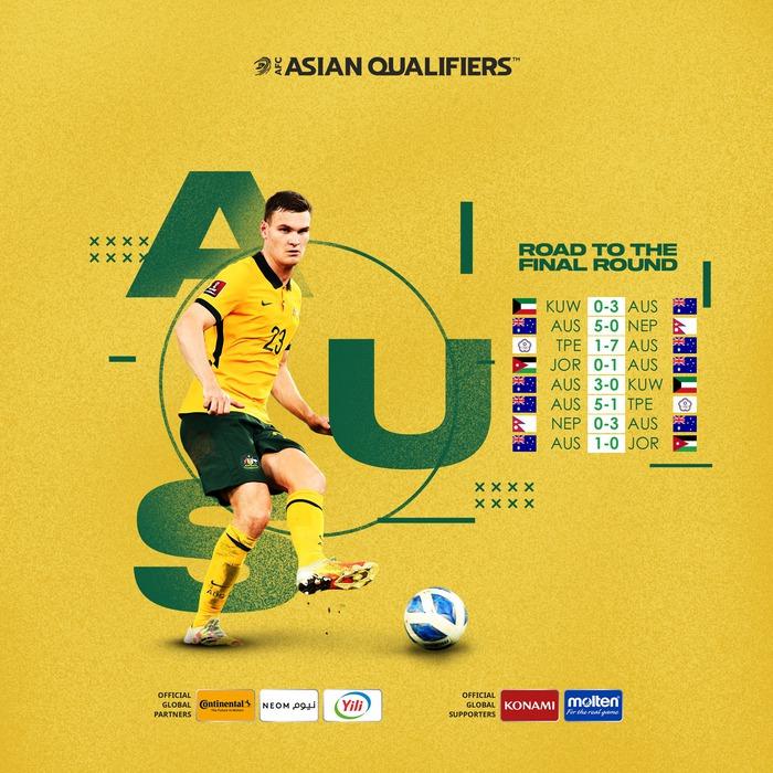 Điểm mặt 10 đối thủ khó nhằn chờ gặp tuyển Việt Nam ở vòng loại cuối cùng World Cup 2022 - Ảnh 5.