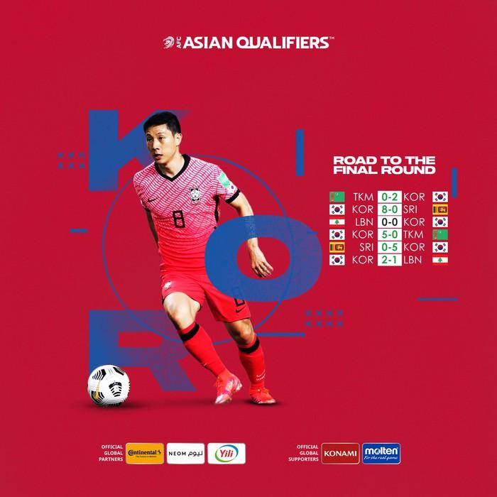 Điểm mặt 10 đối thủ khó nhằn chờ gặp tuyển Việt Nam ở vòng loại cuối cùng World Cup 2022 - Ảnh 4.