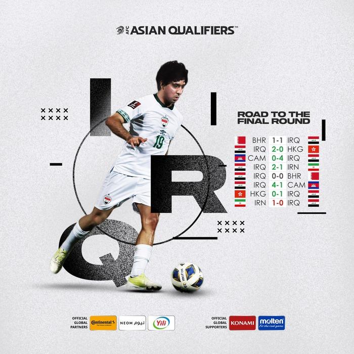 Điểm mặt 10 đối thủ khó nhằn chờ gặp tuyển Việt Nam ở vòng loại cuối cùng World Cup 2022 - Ảnh 8.