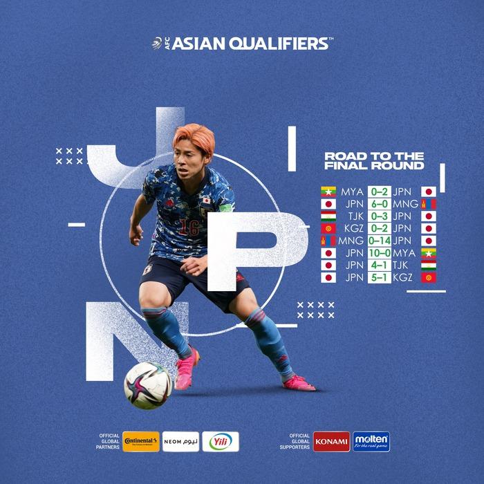 Điểm mặt 10 đối thủ khó nhằn chờ gặp tuyển Việt Nam ở vòng loại cuối cùng World Cup 2022 - Ảnh 2.