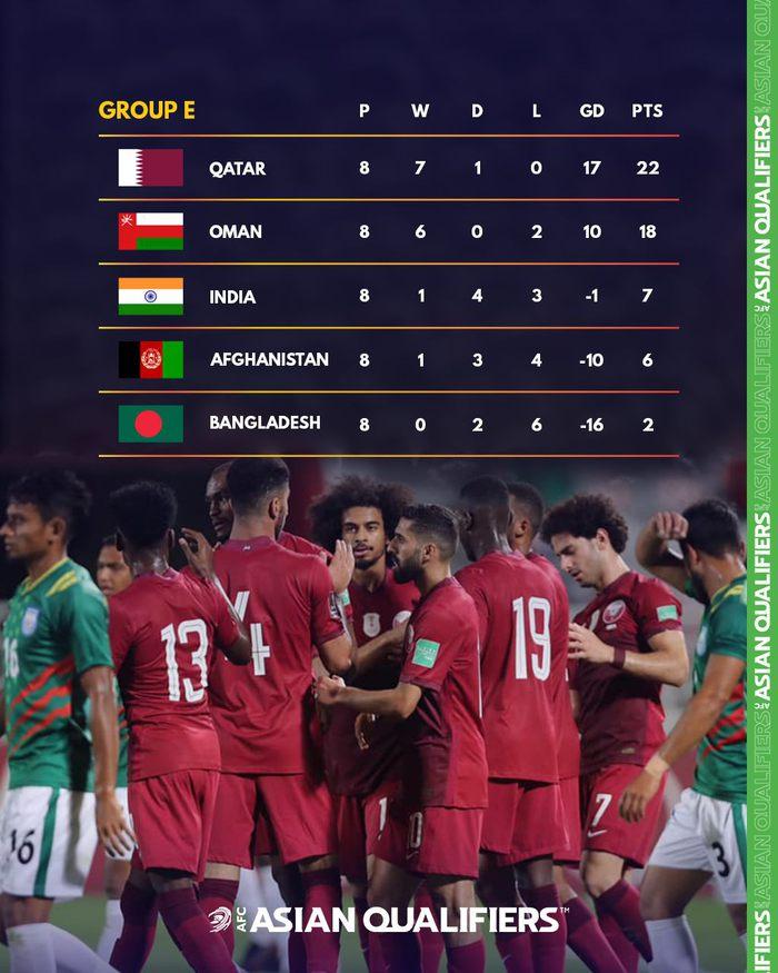 Điểm mặt 10 đối thủ khó nhằn chờ gặp tuyển Việt Nam ở vòng loại cuối cùng World Cup 2022 - Ảnh 10.