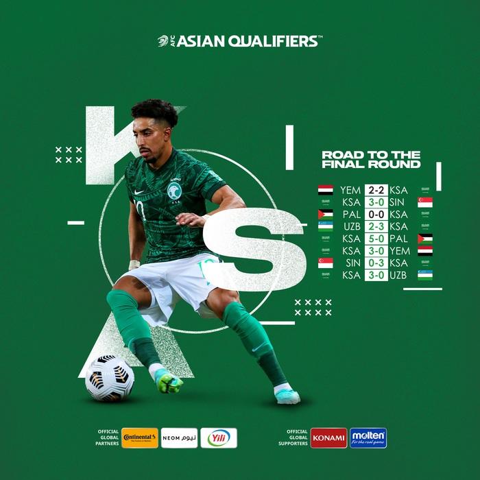 Điểm mặt 10 đối thủ khó nhằn chờ gặp tuyển Việt Nam ở vòng loại cuối cùng World Cup 2022 - Ảnh 6.