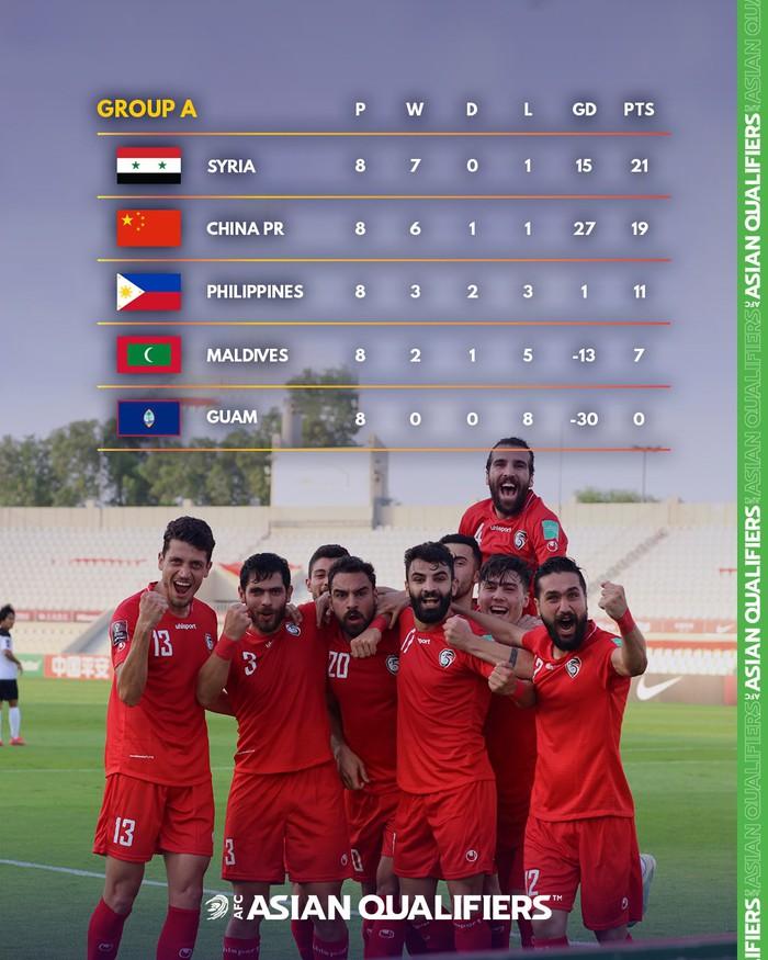 Điểm mặt 10 đối thủ khó nhằn chờ gặp tuyển Việt Nam ở vòng loại cuối cùng World Cup 2022 - Ảnh 11.