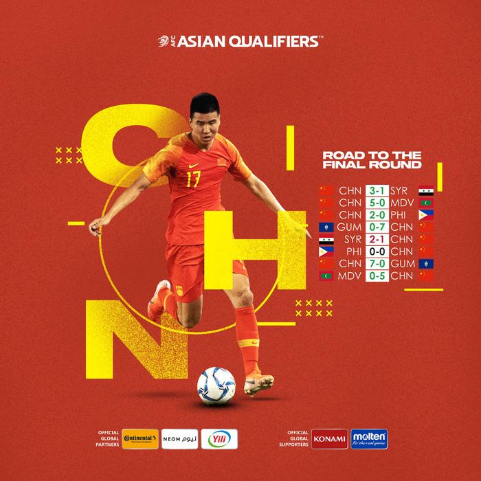 Điểm mặt 10 đối thủ khó nhằn chờ gặp tuyển Việt Nam ở vòng loại cuối cùng World Cup 2022 - Ảnh 9.