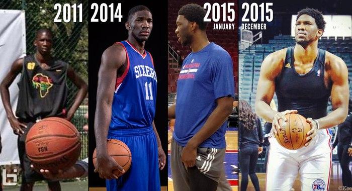 7 màn lột xác ấn tượng nhất tại NBA - Ảnh 11.