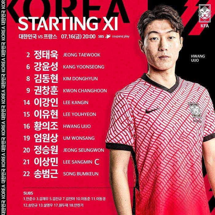 Giao hữu Olympic Hàn Quốc 1 - 2 Olympic Pháp: Thủ môn đội chủ nhà mắc sai lầm khó đỡ - Ảnh 2.