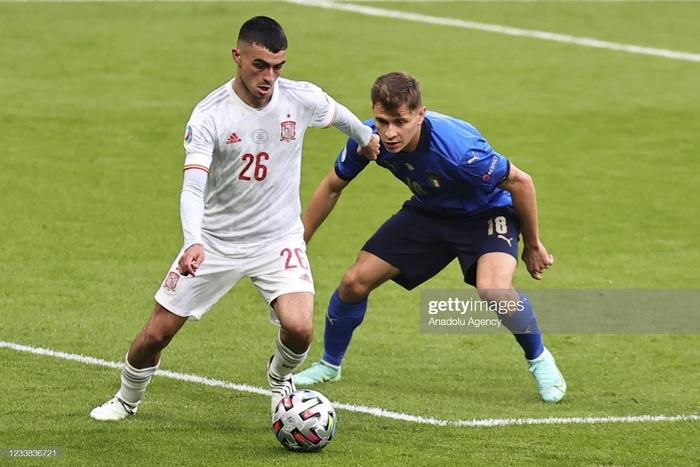 Tây Ban Nha vô đối về giá trị đội hình môn bóng đá nam Olympic Tokyo 2020 - Ảnh 1.