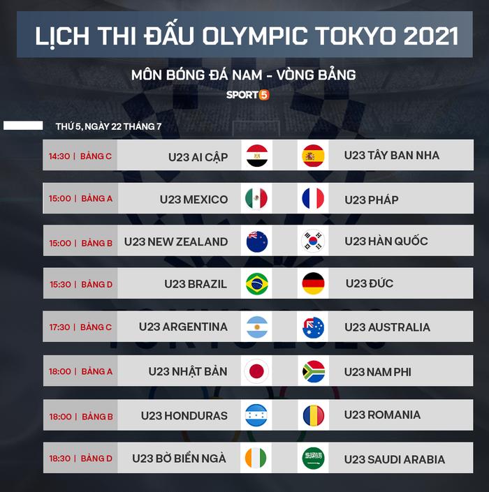 Preview ĐT bóng đá Olympic Tây Ban Nha: Ứng cử viên số 1 cho tấm huy chương vàng - Ảnh 9.