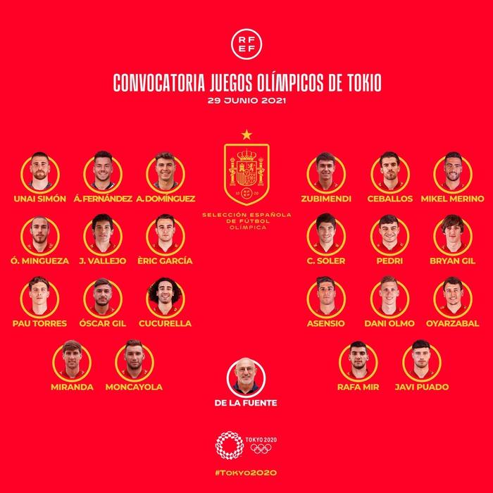Olympic Tây Ban Nha: ứng cử viên số 1 cho tấm huy chương vàng - Ảnh 2.