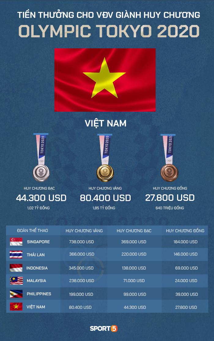 VĐV Việt Nam bị giấu hộ chiếu, hú hồn trước giờ bay đến Olympic Tokyo 2020 - Ảnh 10.