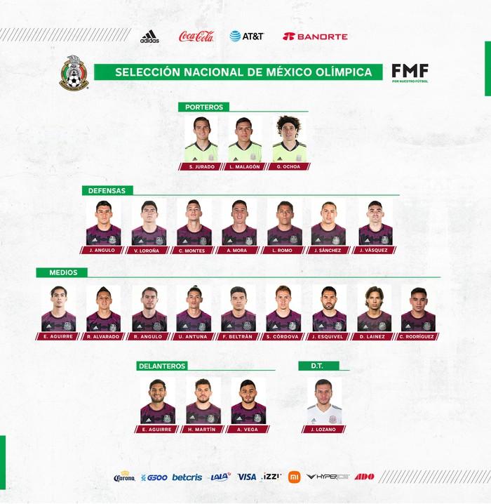 Preview ĐT bóng đá Olympic Mexico: Đại diện ưu tú của khu vực CONCACAF - Ảnh 2.