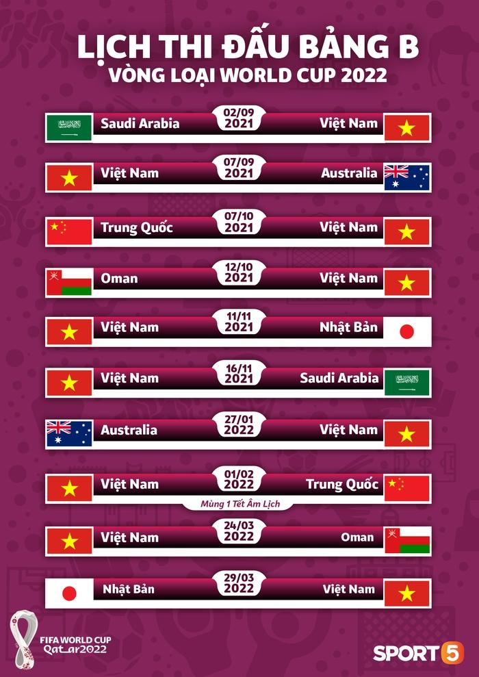 Báo Nhật Bản: Thi đấu với tuyển Việt Nam có lợi cho tuyển Nhật Bản tại vòng loại thứ 3 World Cup 2022 - Ảnh 3.