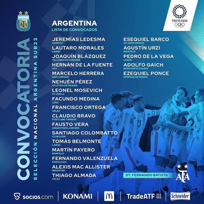 Preview ĐT bóng đá Olympic Argentina: Niềm cảm hứng từ chức vô địch Copa America, tấm huy chương vàng Olympic 2008 của thế hệ đàn anh - Ảnh 3.