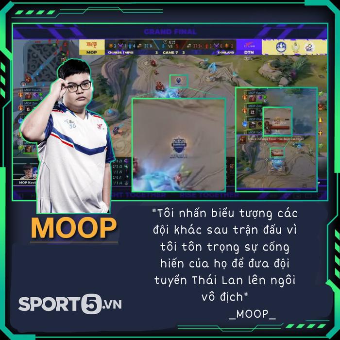 """DTN. MOOP:""""Mình rất vui khi có được chức vô địch nhưng vẫn cảm thấy bản thân thi đấu chưa tốt lắm!""""  - Ảnh 6."""