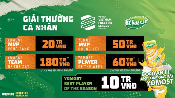 Yomost VFL Winter 2021 có tổng giá trị giải thưởng hơn 4 tỷ đồng: Khẳng định vị thế giải đấu chuyên nghiệp cấp cao nhất Free Fire Việt Nam - Ảnh 6.