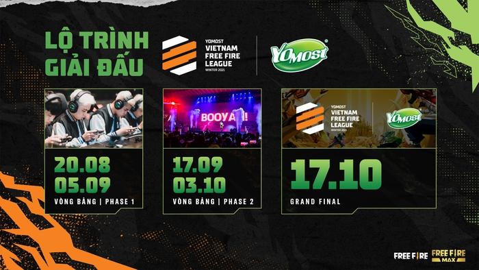 Yomost VFL Winter 2021 có tổng giá trị giải thưởng hơn 4 tỷ đồng: Khẳng định vị thế giải đấu chuyên nghiệp cấp cao nhất Free Fire Việt Nam - Ảnh 3.